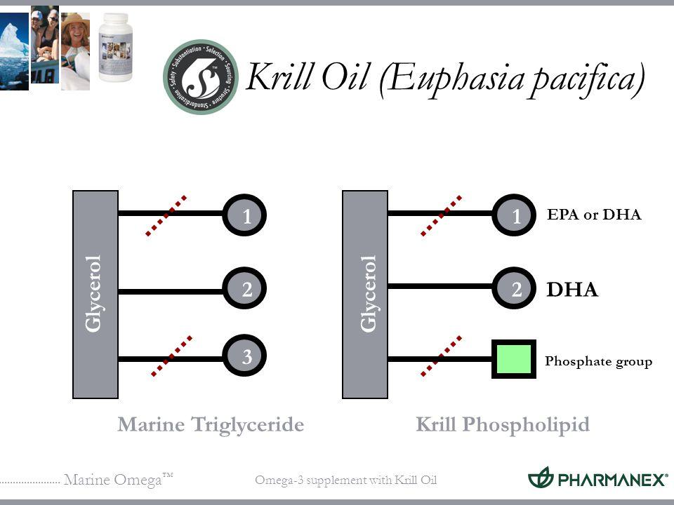 Krill Oil (Euphasia pacifica)