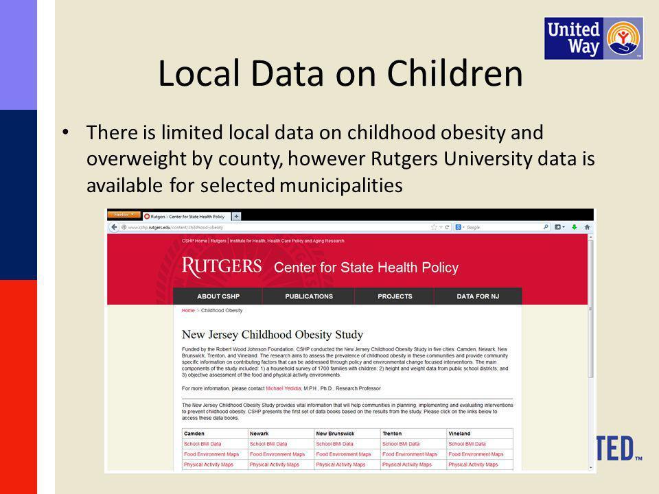 Local Data on Children