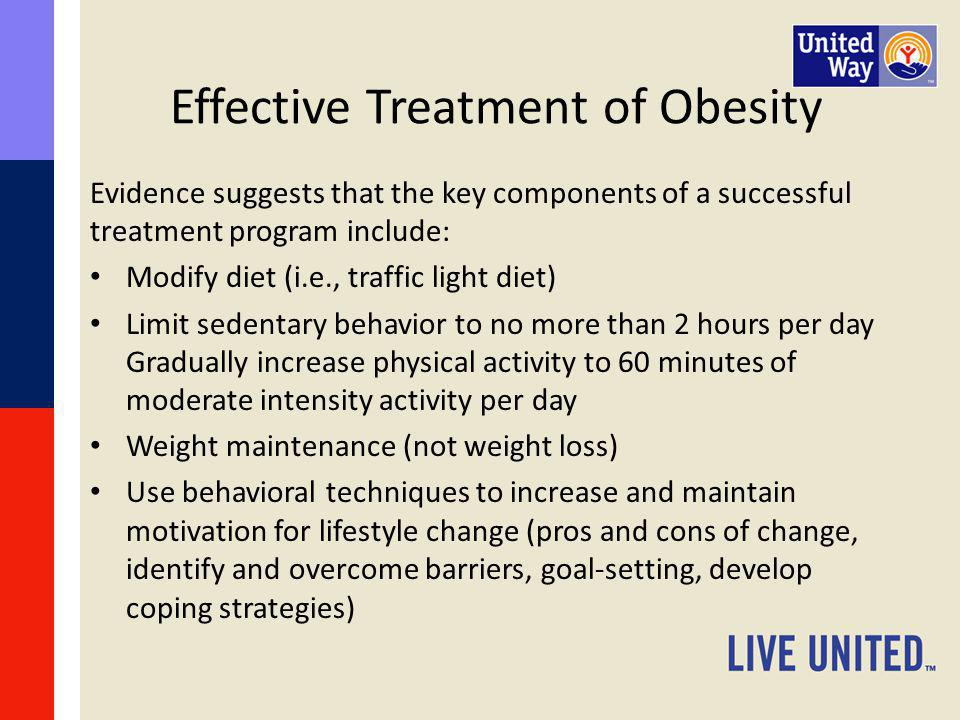 Effective Treatment of Obesity