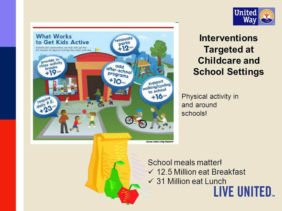 Interventions Targeted at Childcare and School Settings