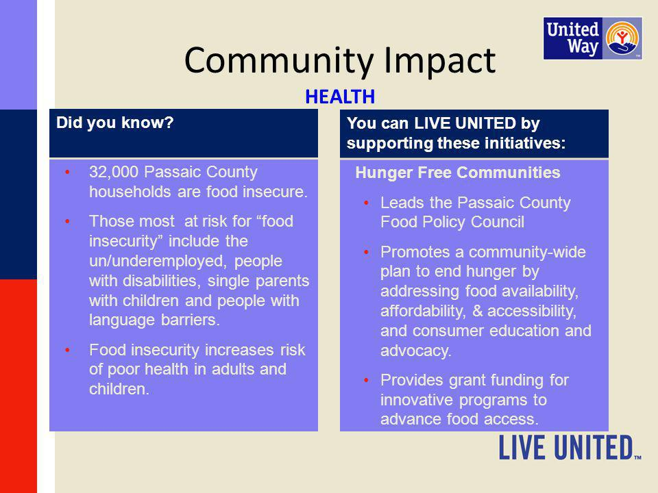 Community Impact HEALTH