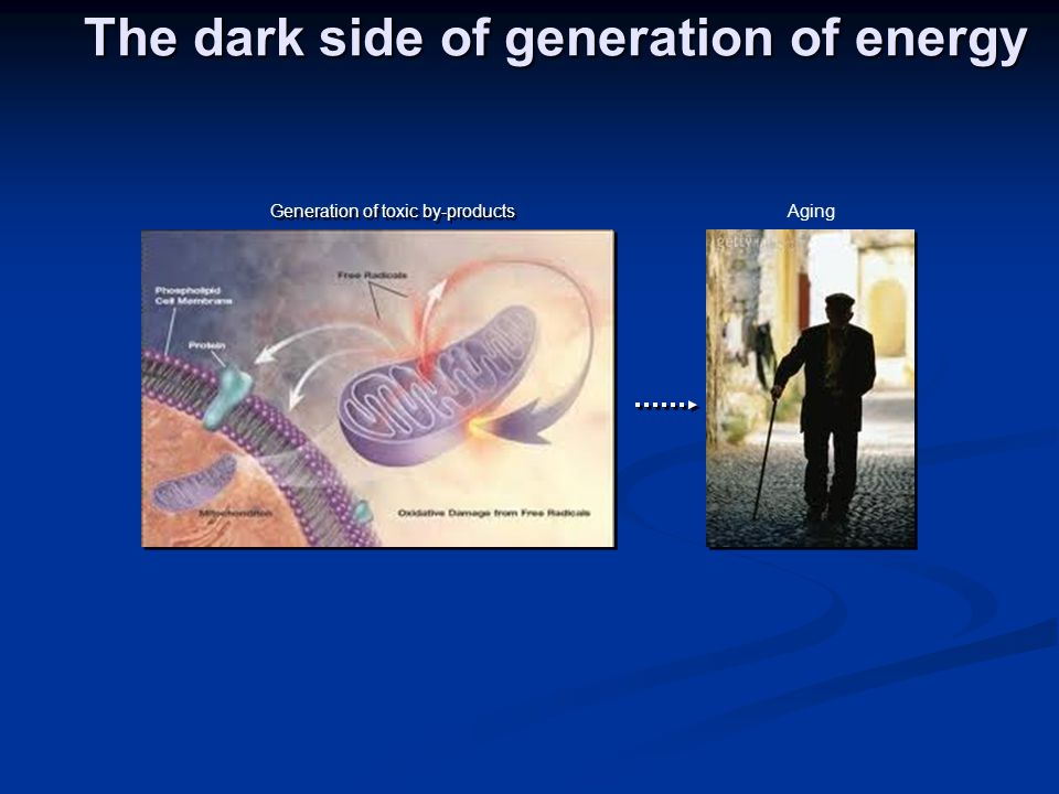 The dark side of generation of energy