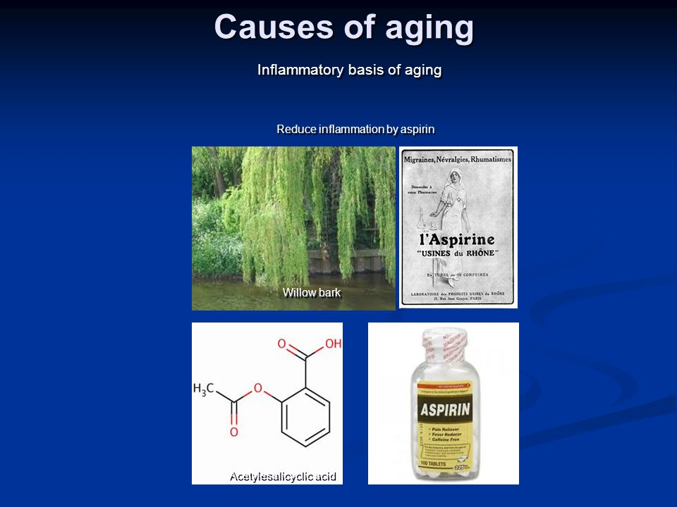 Causes of aging Discovered ~6000 years ago