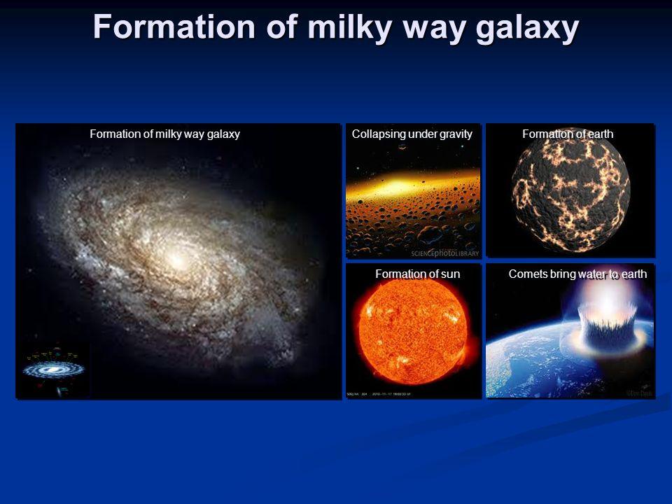 Formation of milky way galaxy