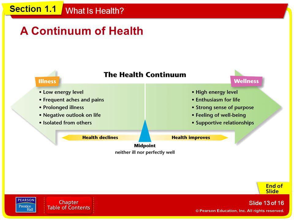A Continuum of Health