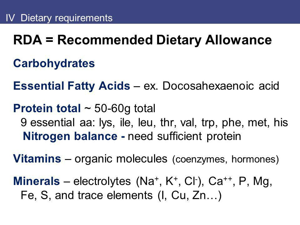 IV Dietary requirements