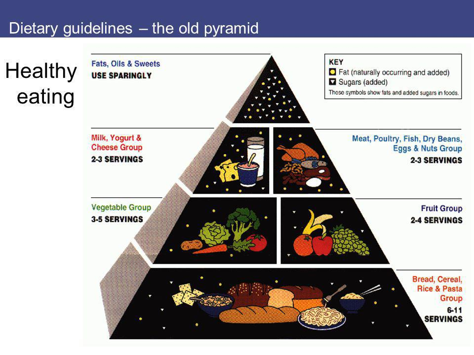 Dietary guidelines – the old pyramid