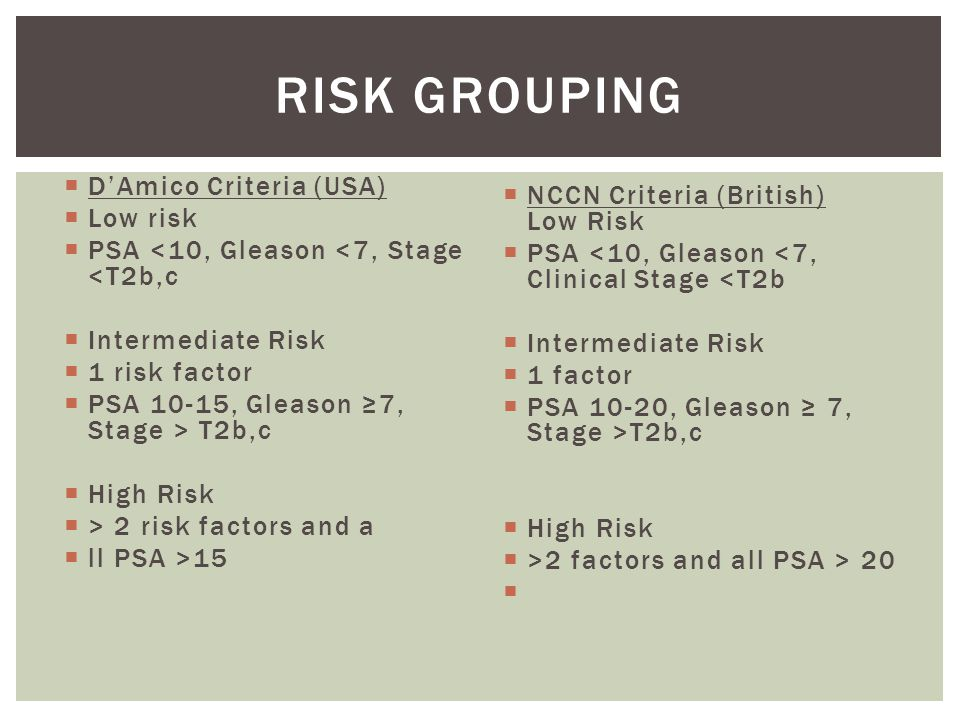 Risk grouping D'Amico Criteria (USA) NCCN Criteria (British) Low Risk
