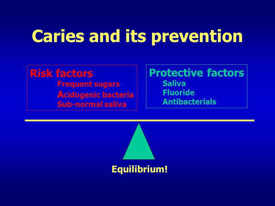 Caries and its prevention