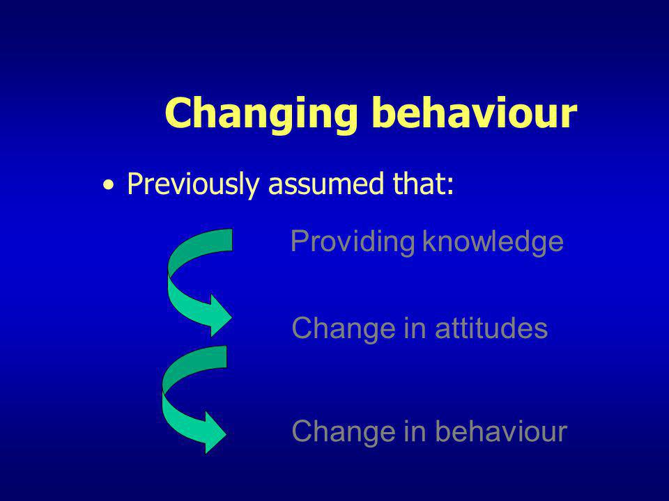 Changing behaviour Previously assumed that: Providing knowledge