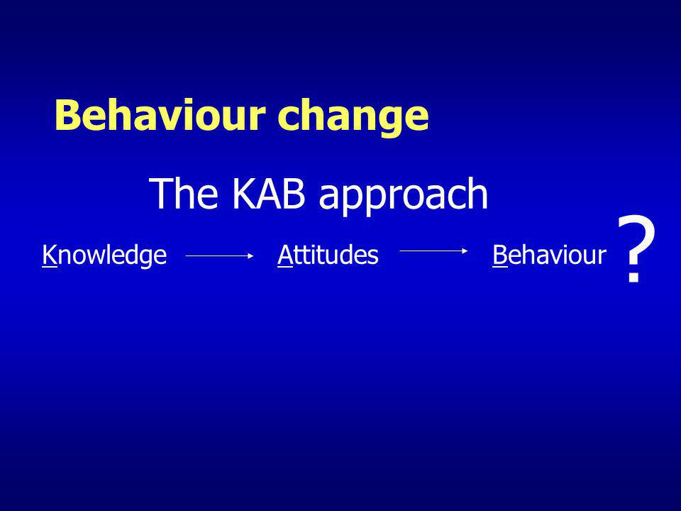 Behaviour change The KAB approach Knowledge Attitudes Behaviour
