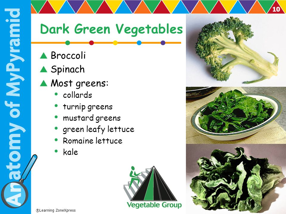 Dark Green Vegetables Broccoli Spinach Most greens: collards