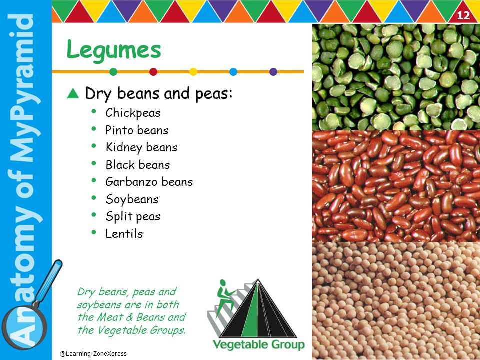 Legumes Dry beans and peas: Chickpeas Pinto beans Kidney beans