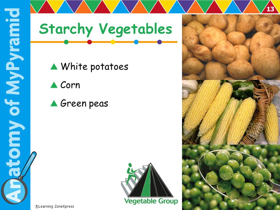Starchy Vegetables White potatoes Corn Green peas ®Learning ZoneXpress