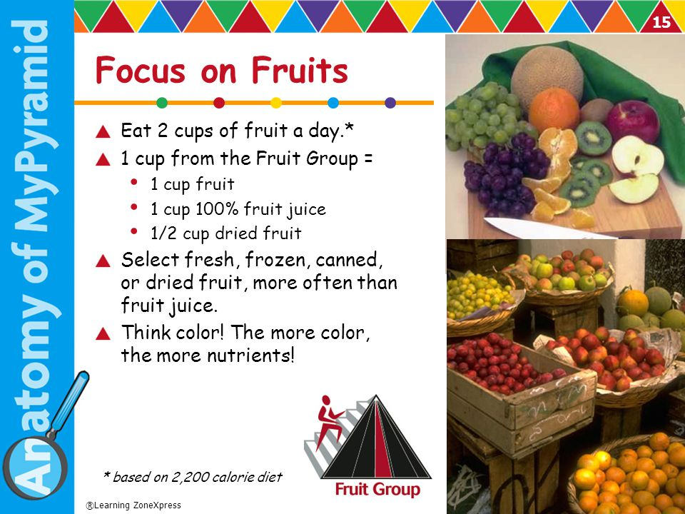 Focus on Fruits Eat 2 cups of fruit a day.*