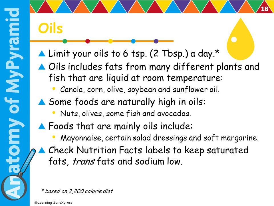 Oils Limit your oils to 6 tsp. (2 Tbsp.) a day.*
