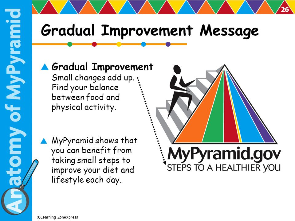Gradual Improvement Message
