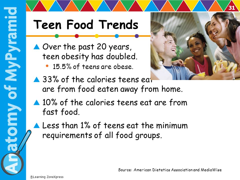 Teen Food Trends Over the past 20 years, teen obesity has doubled.