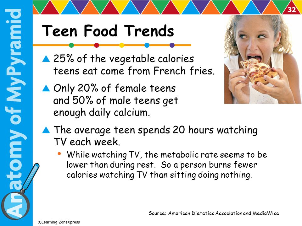 Teen Food Trends 25% of the vegetable calories teens eat come from French fries.