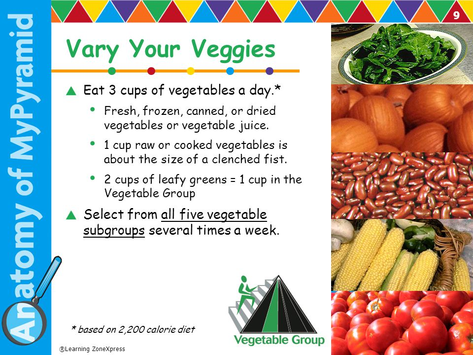 Vary Your Veggies Eat 3 cups of vegetables a day.*