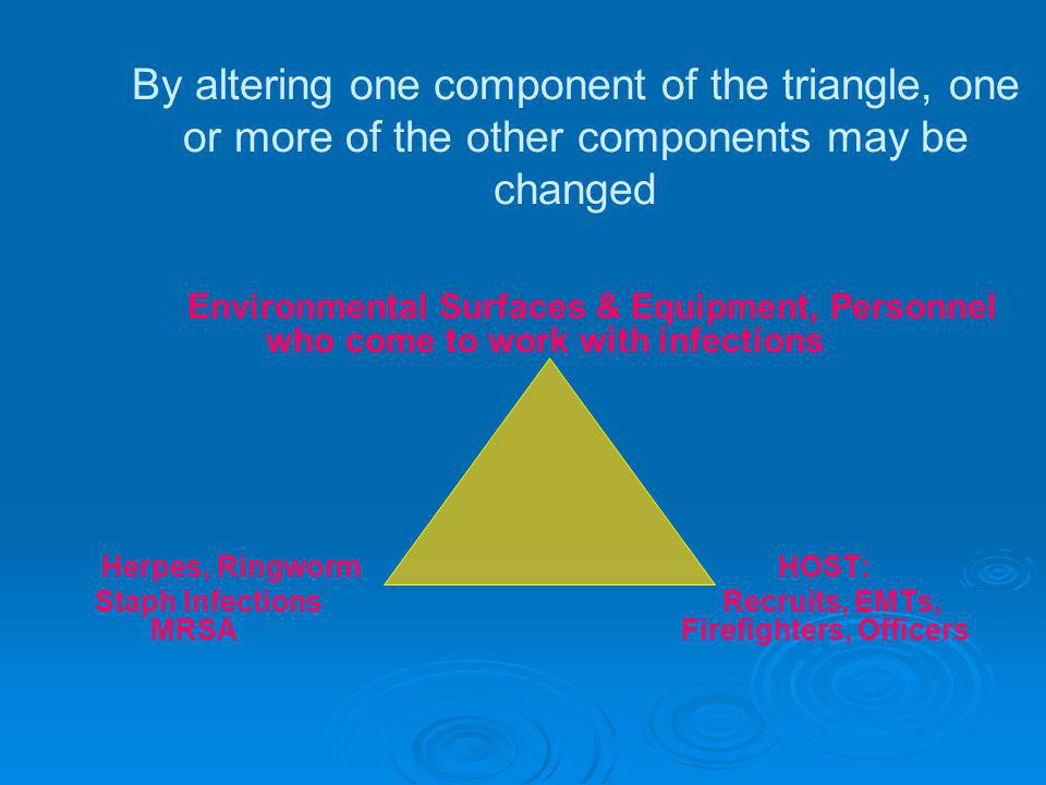 By altering one component of the triangle, one or more of the other components may be changed