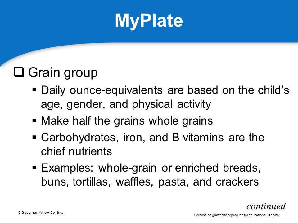 MyPlate Grain group. Daily ounce-equivalents are based on the child's age, gender, and physical activity.