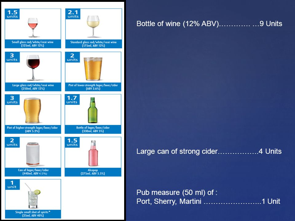 Bottle of wine (12% ABV)…………. …9 Units