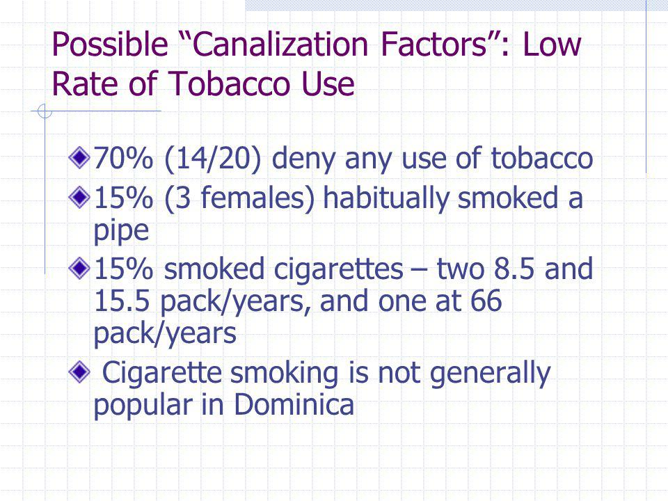 Possible Canalization Factors : Low Rate of Tobacco Use