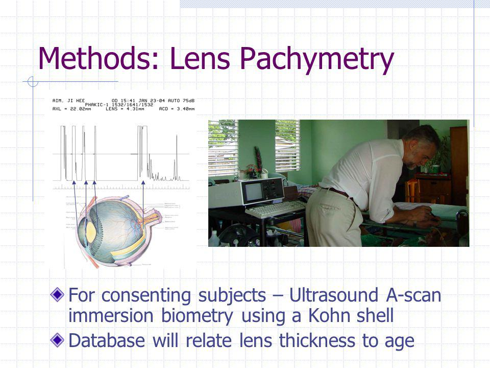 Methods: Lens Pachymetry