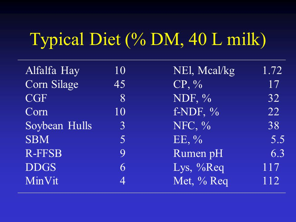 Typical Diet (% DM, 40 L milk)