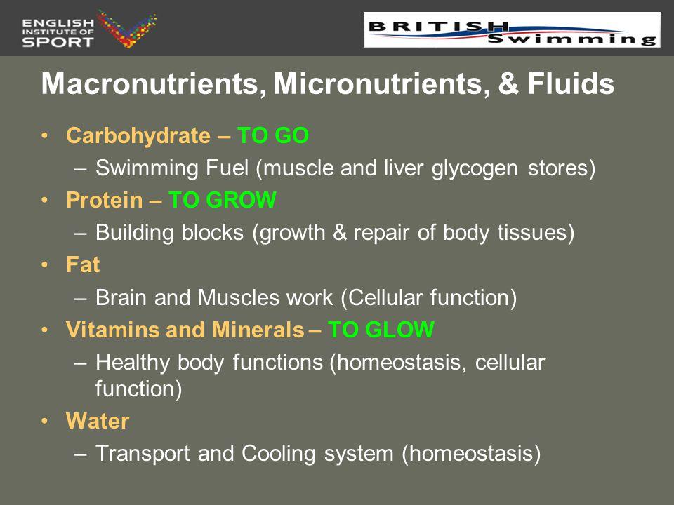 Macronutrients, Micronutrients, & Fluids
