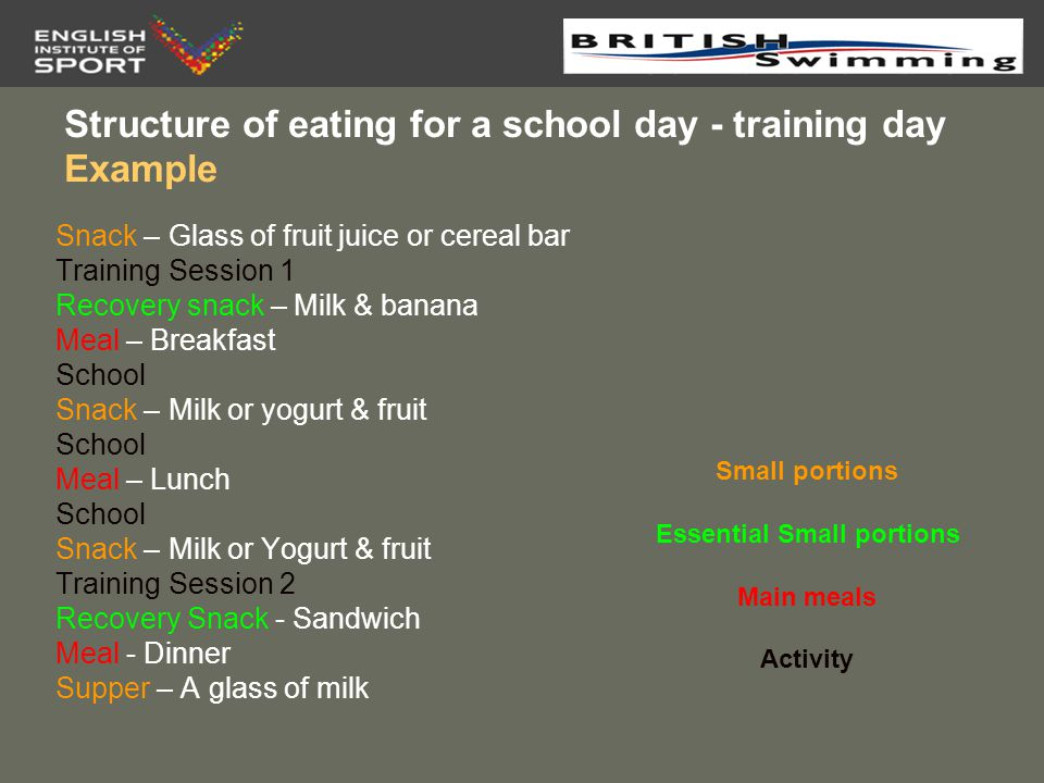 Structure of eating for a school day - training day Example