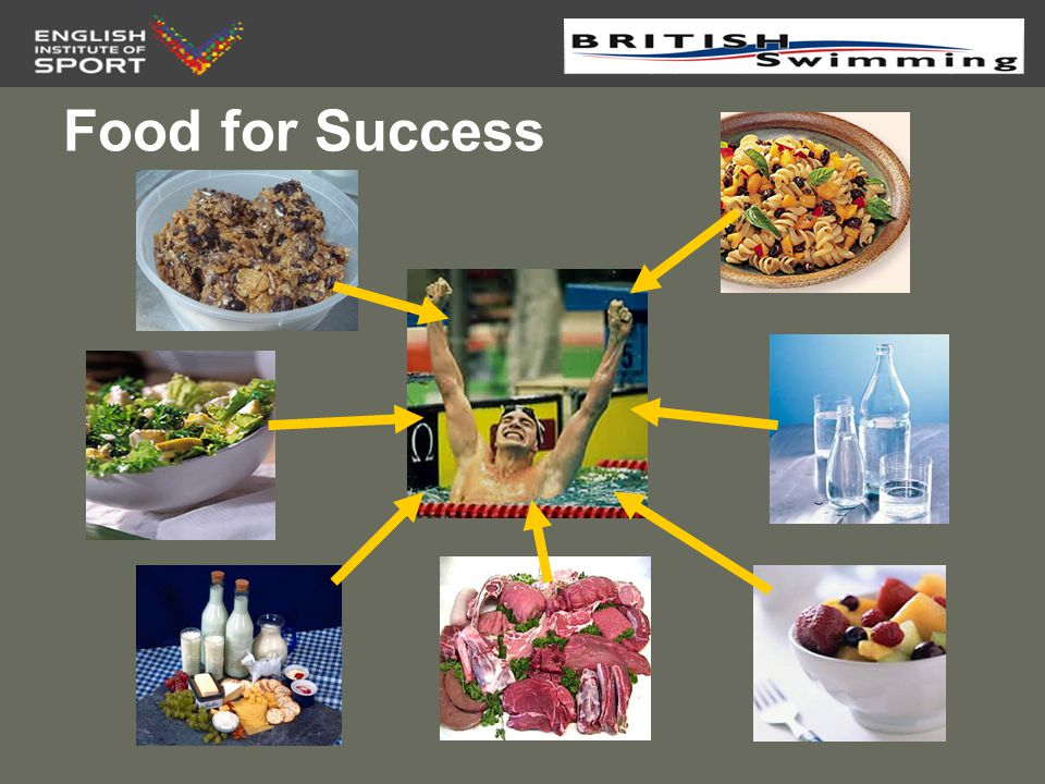 Food for Success