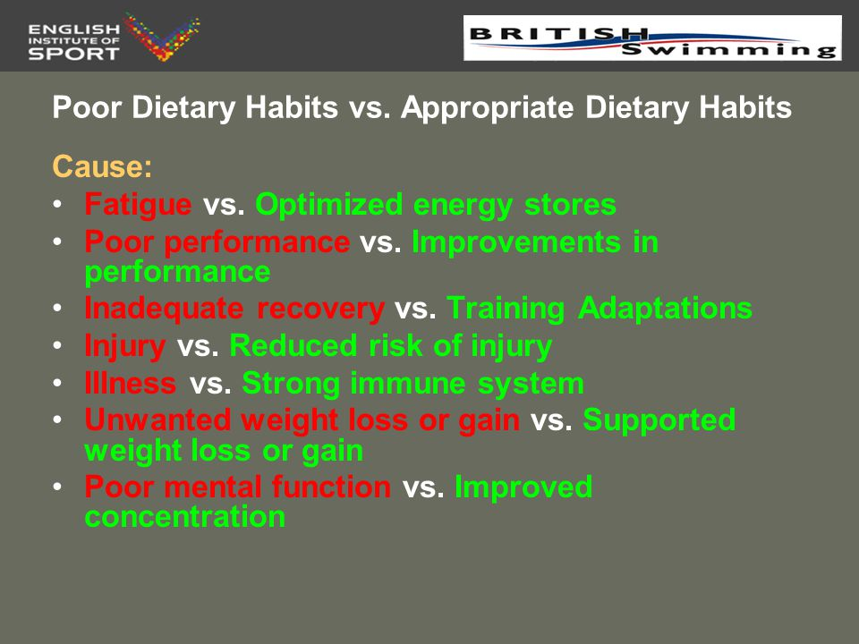 Poor Dietary Habits vs. Appropriate Dietary Habits