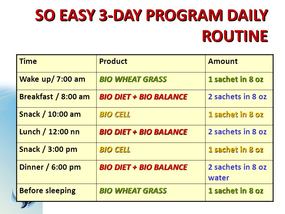 SO EASY 3-DAY PROGRAM DAILY ROUTINE
