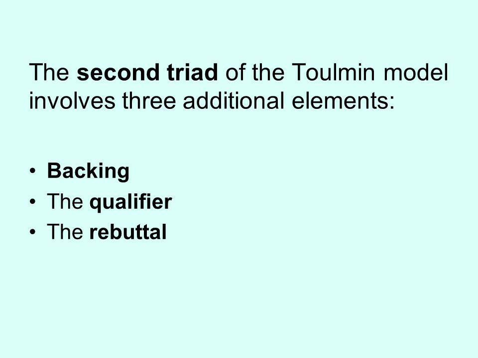 The second triad of the Toulmin model involves three additional elements: