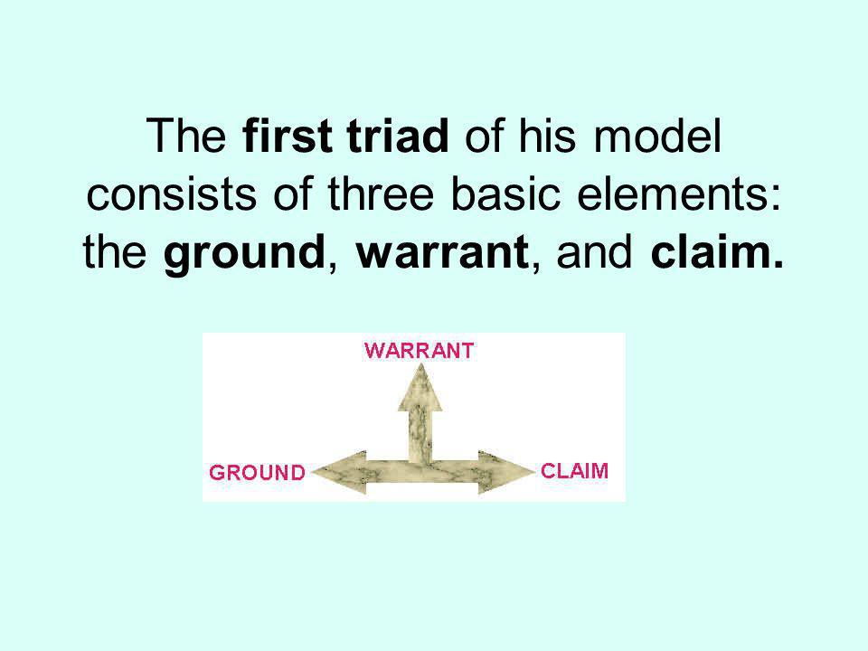 The first triad of his model consists of three basic elements: the ground, warrant, and claim.