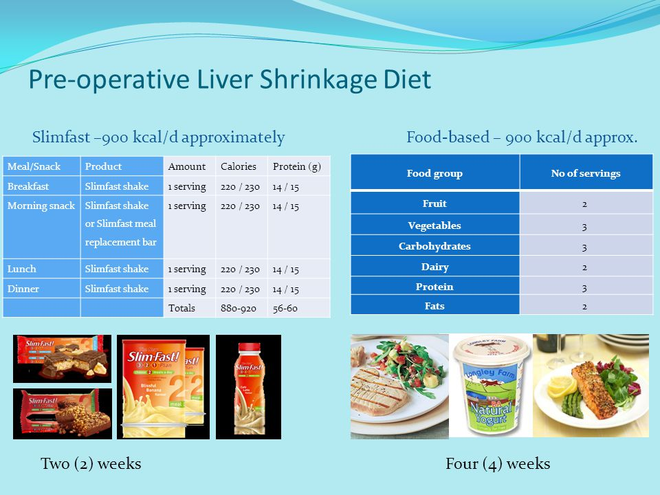 Pre-operative Liver Shrinkage Diet