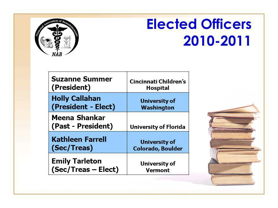Elected Officers 2010-2011 Suzanne Summer (President) Holly Callahan