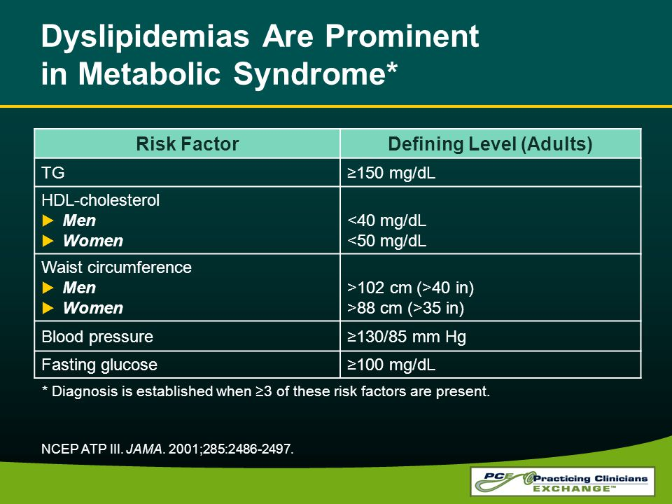 Dyslipidemias Are Prominent in Metabolic Syndrome*