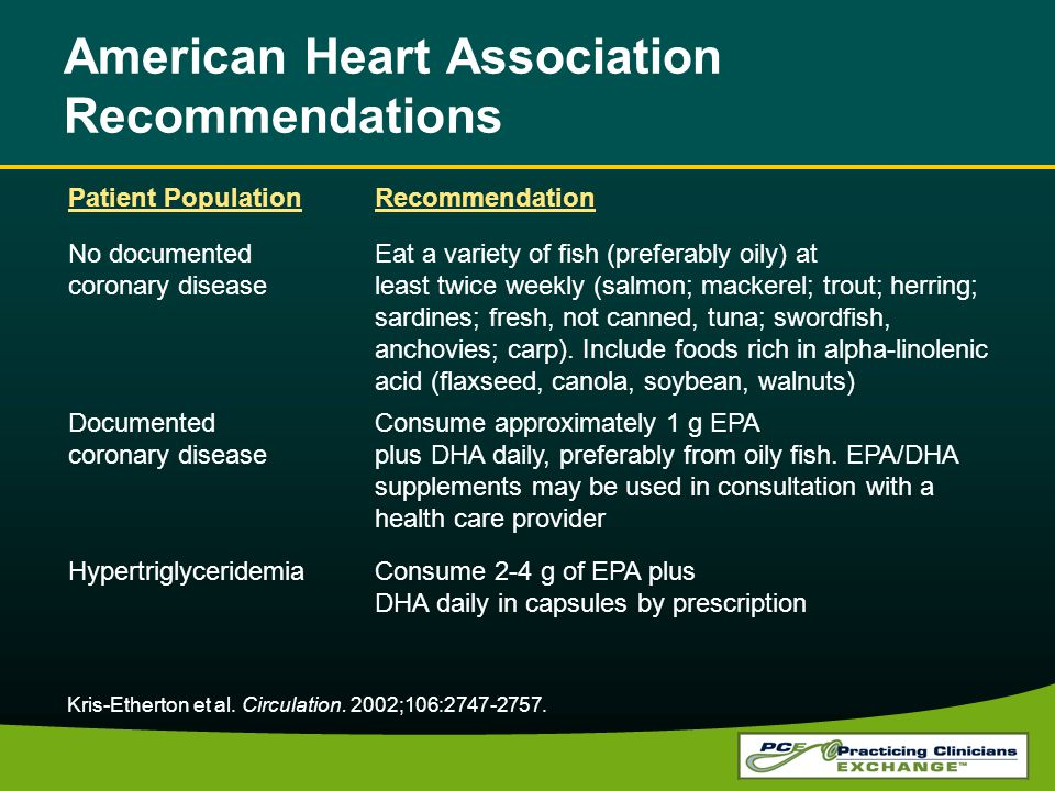 American Heart Association Recommendations