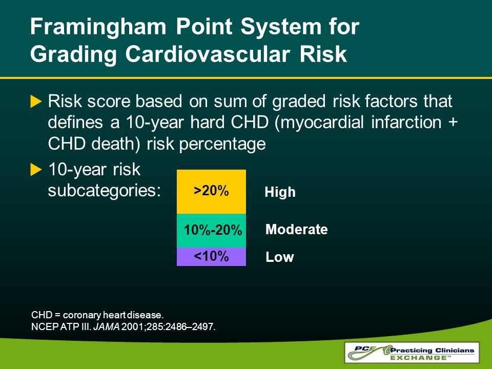 Framingham Point System for Grading Cardiovascular Risk