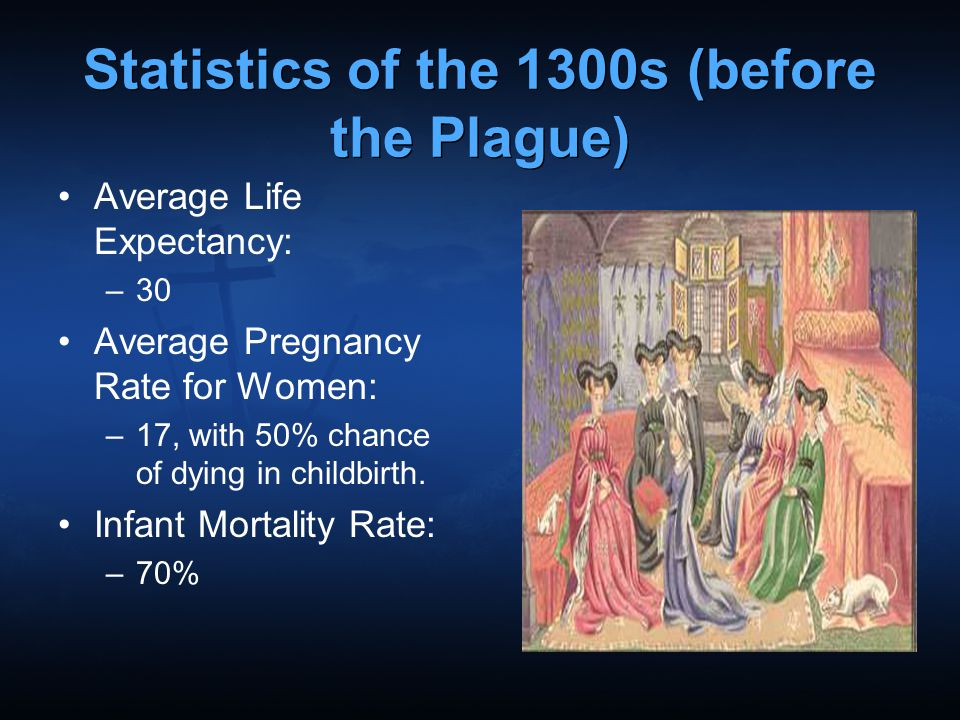 Statistics of the 1300s (before the Plague)