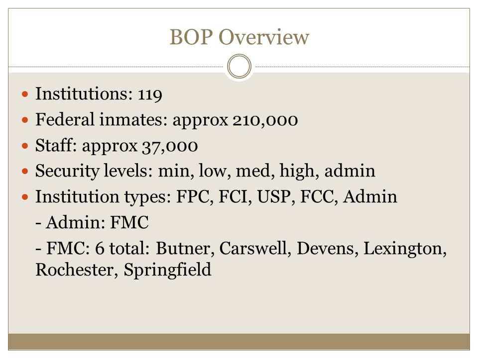 BOP Overview Institutions: 119 Federal inmates: approx 210,000