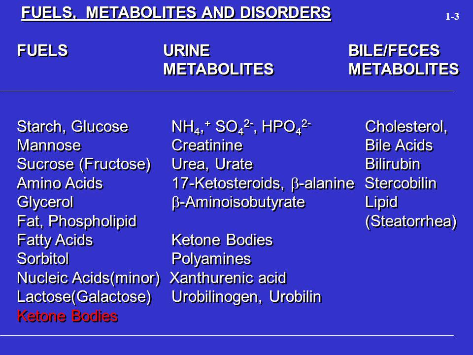 FUELS, METABOLITES AND DISORDERS FUELS URINE BILE/FECES