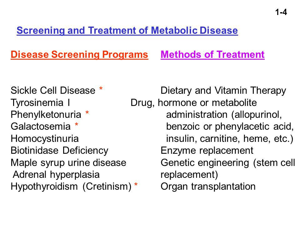 Screening and Treatment of Metabolic Disease
