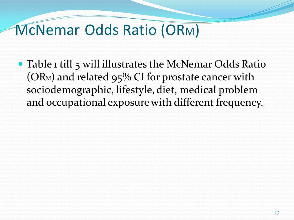McNemar Odds Ratio (ORM)