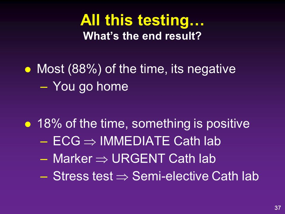 All this testing… What's the end result