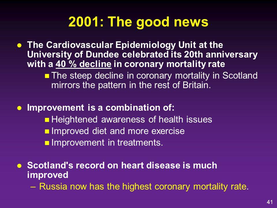 2001: The good news