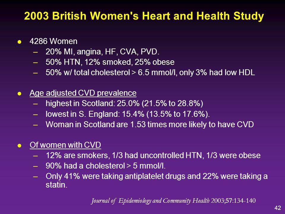 2003 British Women s Heart and Health Study